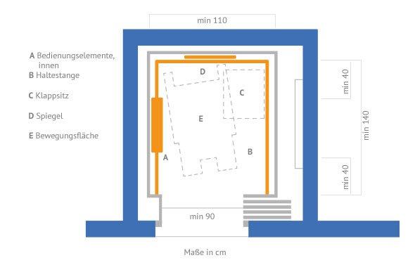 behindertengerechter personenaufzug preise vergleichen k uferportal. Black Bedroom Furniture Sets. Home Design Ideas