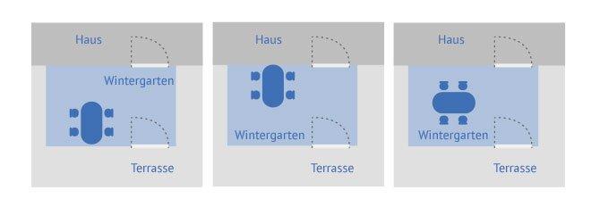 Wintergartenmöbel - Wohnen & Wohlfühlen | Käuferportal Richtige Einrichtung Wintergartens