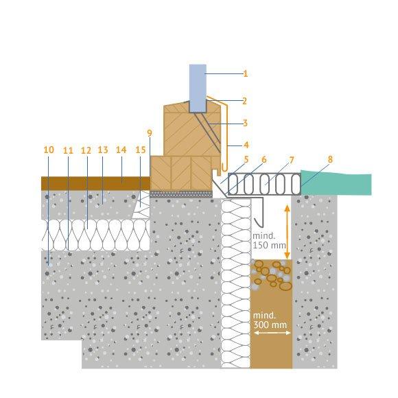 wintergarten anbau wohnen wohlf hlen k uferportal. Black Bedroom Furniture Sets. Home Design Ideas