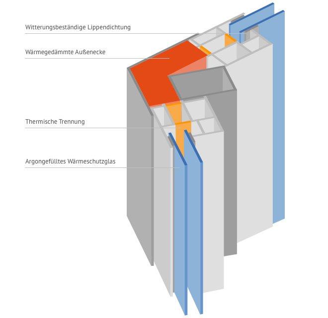 winterg rten aluminium wohnen wohlf hlen k uferportal. Black Bedroom Furniture Sets. Home Design Ideas