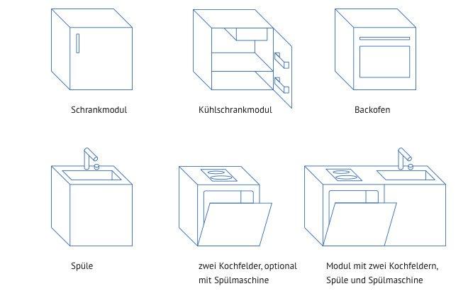 modulk chen k chen planung in 3 min k uferportal. Black Bedroom Furniture Sets. Home Design Ideas