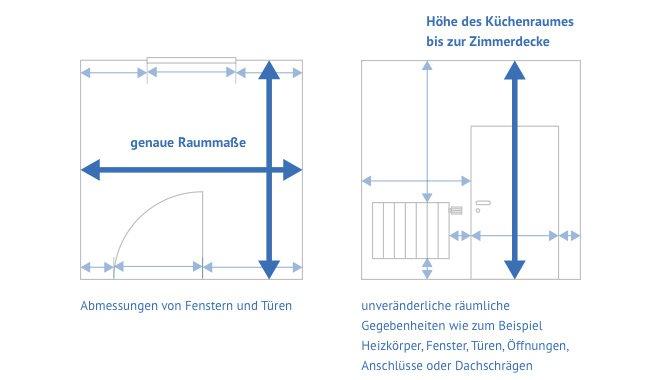 k chen online planen plane deinen traum k uferportal. Black Bedroom Furniture Sets. Home Design Ideas