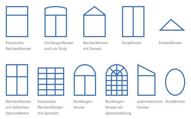 Holzfenster fenster nach ma k uferportal for Holzfenster kunststofffenster