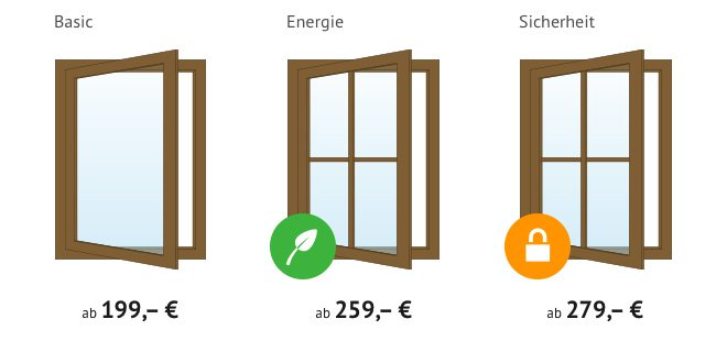 holzfenster fenster nach ma k uferportal. Black Bedroom Furniture Sets. Home Design Ideas