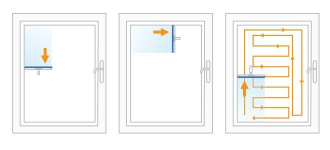 Wie am besten fenster putzen fenster putzen null streifen voller durchblick so geht 39 s - Fenster putzen anleitung ...