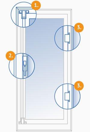 Balkontüren & Fenster nach Maß | Käuferportal