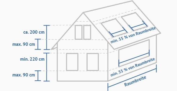 Fenstermaße tabelle  Fenstermaße auf einen Blick | Käuferportal