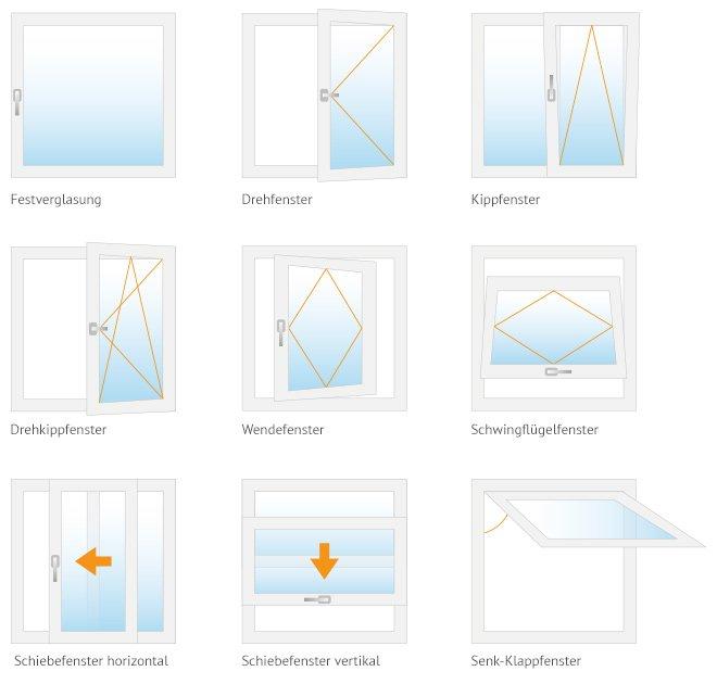 Holzfenster preise fenster nach ma k uferportal for Schiebefenster horizontal
