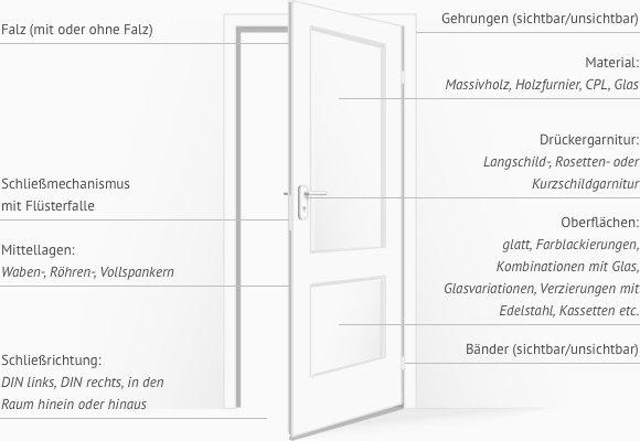 innent ren preise angebote k uferportal. Black Bedroom Furniture Sets. Home Design Ideas