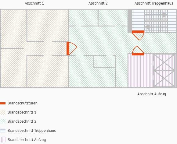 brandschutzt ren preise angebote k uferportal. Black Bedroom Furniture Sets. Home Design Ideas
