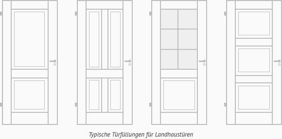 Landhaustüren  Landhaustüren - Preise & Angebote | Käuferportal