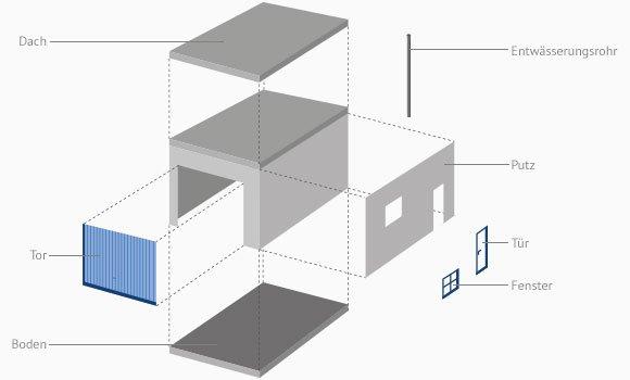 wie lange muss beton trocknen trocknung wie lange best laufen radhose damen rasche bodenplatte. Black Bedroom Furniture Sets. Home Design Ideas
