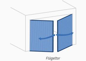 garagentor ffner torantriebe beratung angebote k uferportal. Black Bedroom Furniture Sets. Home Design Ideas