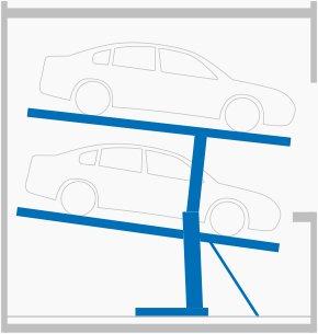 Relativ Doppelparker » Beratung & Angebote | Aroundhome MF28