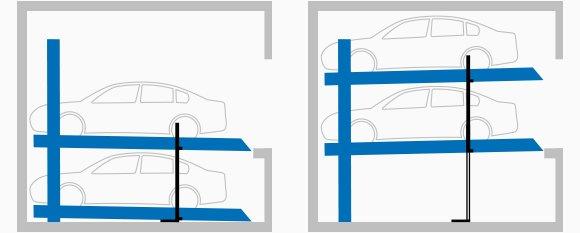 Berühmt Doppelparker » Beratung & Angebote | Aroundhome UW53