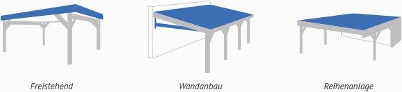 carport konfigurator beratung angebote k uferportal. Black Bedroom Furniture Sets. Home Design Ideas