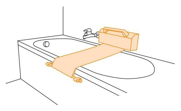 Badewannenlifte Ihr Sicherer Einstieg In Die Badewanne