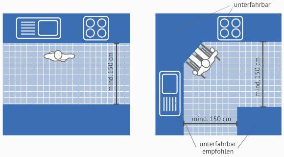 k chen barrierefrei planen traum k chen f r alle k uferportal. Black Bedroom Furniture Sets. Home Design Ideas
