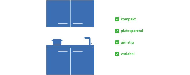 pantryk chen singlek chen preise k chen planung in 3. Black Bedroom Furniture Sets. Home Design Ideas