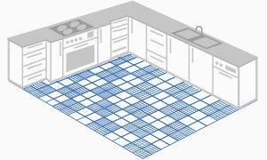 Fliesenverlegung Muster küchenfliesen » traum-küchen vom profi   käuferportal