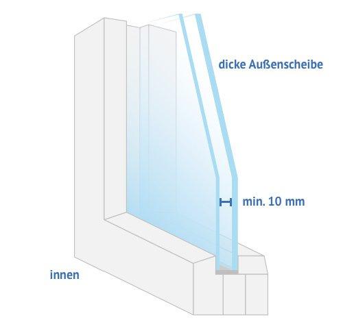 schallschutzfenster fenster nach ma k uferportal. Black Bedroom Furniture Sets. Home Design Ideas