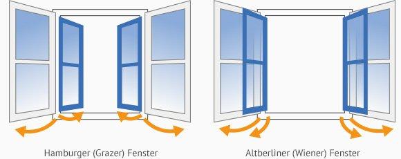 Kastenfenster fenster nach ma k uferportal - Fenster schallschutzklasse 6 ...