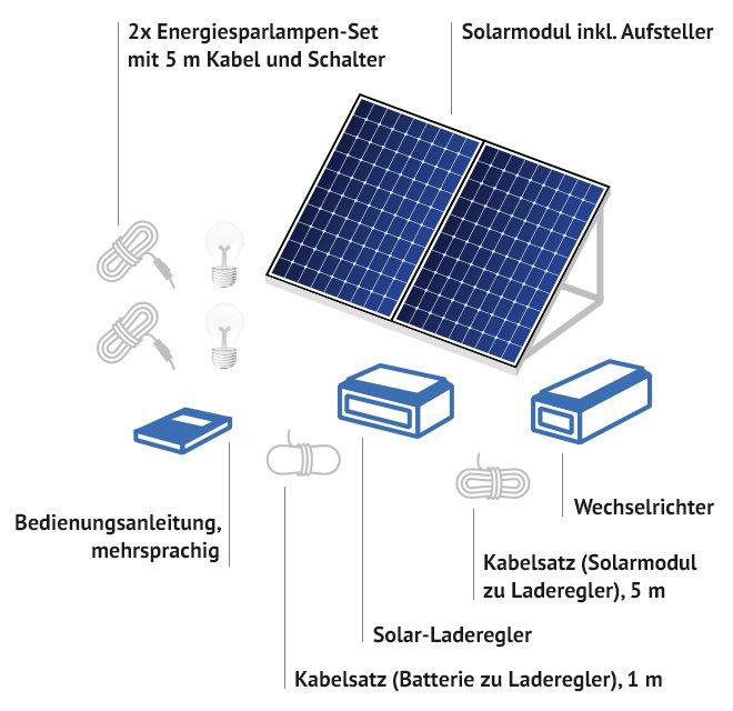 solaranlagen selbstbau solarenergie richtig nutzen k uferportal. Black Bedroom Furniture Sets. Home Design Ideas