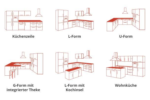 Kuchenmodelle Stile Kurzleitfaden Focus De