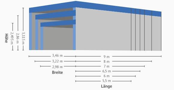 Fertiggarage grundriss  Fertiggaragen Maße » Beratung & Angebote | Käuferportal
