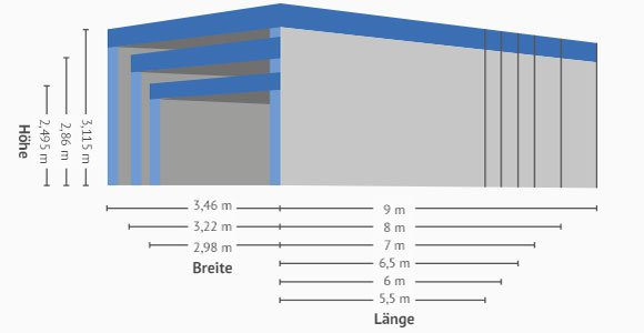 doppelgarage breite garage skanholz falun doppelgarage breite garagentor doppelgarage garagen. Black Bedroom Furniture Sets. Home Design Ideas