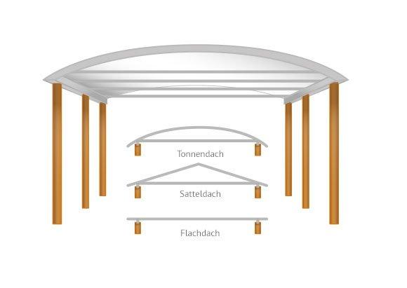 carport dach holz oder blech. Black Bedroom Furniture Sets. Home Design Ideas