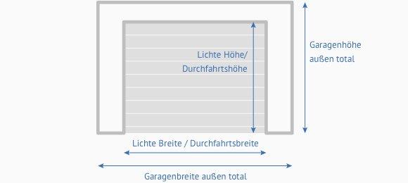 Turbo Doppelgaragen Maße » Beratung & Angebote | Aroundhome QB83